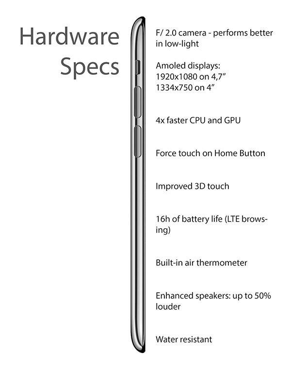iphone-7-concept-specs