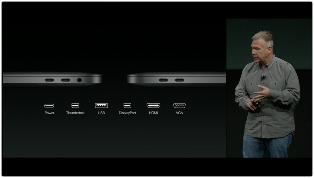 hello-again-event-macbook-pro-ports-functions-1024x581